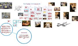 Copy of Tipos de serviço e mise en place em sala