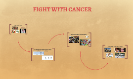 FIGHT WITH CANCER