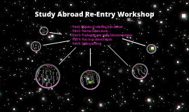 Study Abroad Re-Entry Workshop