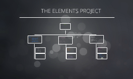 MY Elements