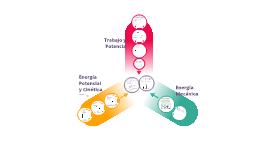 Copy of Trabajo, Potencia y Energía
