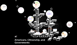 Americans, Citizenship, and Governments