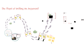 Copy of Copy of The Steps of Argumentative Writing