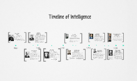 Copy of Copy of Timeline of Intelligence