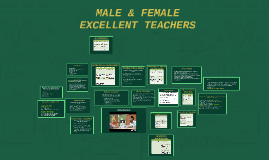male and female excellent teachers