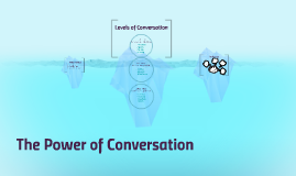 Copy of The Power of Conversation