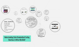 Understanding State Testing
