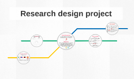 Research design  Project