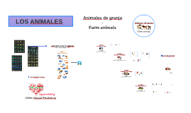Wild and domestic animals. Spanish4Ag