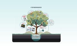 Rachel Carson le mouvemente écologiste