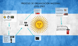 PROCESO DE ORGANIZACION NACIONAL