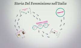 Copy of Storia Del Femminismo Italiano
