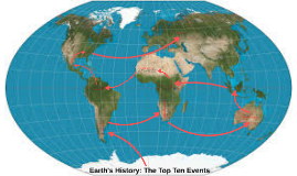 Earth's History: The Top Ten Events