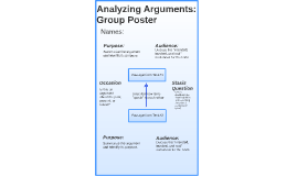 Analyzing Arguments: Group Poster