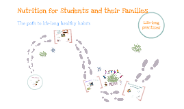 Nutrition for Students and their Families