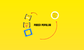 Definición de Poder Popular