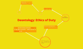 Copy of Deontology