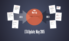 LTA Update: May 2015
