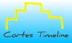 Cortes Timline