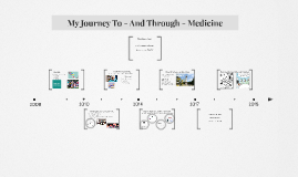 My Journey To - And Through - Medicine