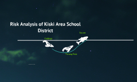 Risk Analysis of Kiski Area School District