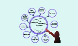 Wewnątrzszkolny system doradztwa zawodowego dla technikum.