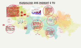Copy of GLOBALIZMI VËSHTRIM I PËRGJITHSHËM