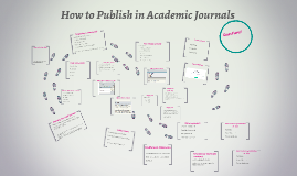 How to Publish in Academic Journals