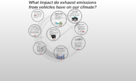 Copy of Impacts of exhaust emissions on our climate