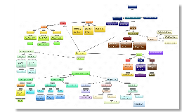 Pin My Concept Map Plate Images To Pinterest