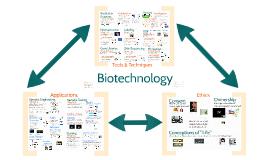 18) AP Biology, Chapter 13 Biotechnology