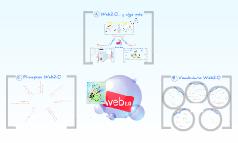 Copy of Web2.0... y algo más