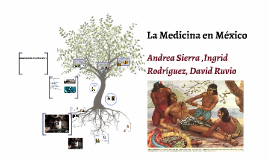 Copy of La Medicina en México