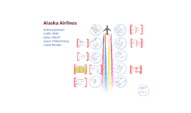 Copy of Alaska Airlines