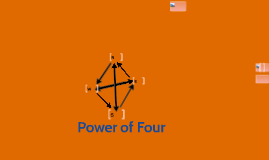 Power of Four