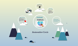 November Restorative Circle