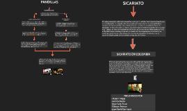 PANDILLAS Y SICARIATO