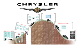 DM Chrysler Bailout