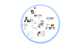 Zarządzanie organizacją w Internecie