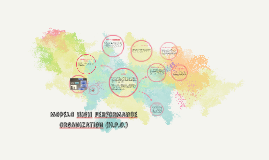 Copy of MODELO high performance organization (H.P.O.)