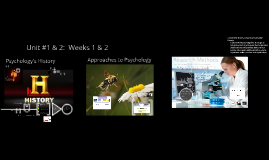 Module #1:  History, Approaches to Psychology and Research Methods