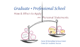 Copy of Copy of Graduate + Professional School: How & When to Apply