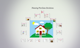 Copy of Housing Purchase Decisions