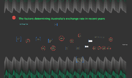 The factors determining Australia's exchange rate in recent