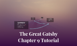 The Great Gatsby Chapter 9 Tutorial
