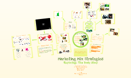 Copy of Marketing Mix Strategies: Exploring The Body Shop (The 4 P's of Marketing)