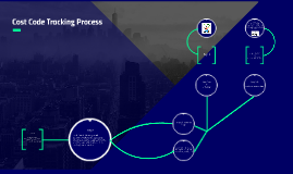 Cost Code Tracking Process