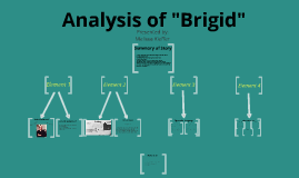"Copy of Analysis of ""Brigid"""