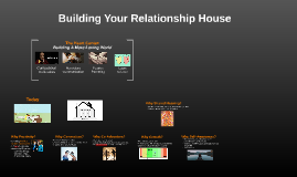 Building Your Relationship House