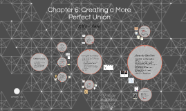 Chapter 6: Creating a More Perfect Union